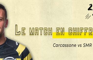 #USCSMR : le match en chiffres